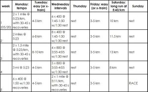 Training calendar - 5 weeks to a 5 km run race